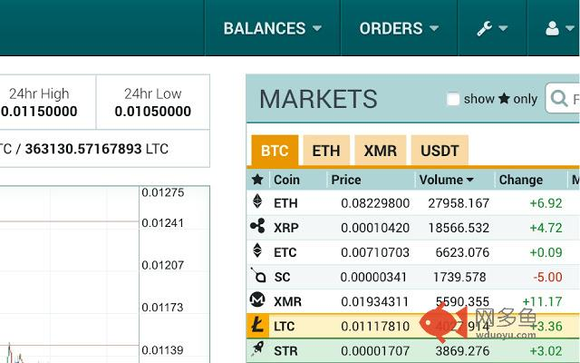 Poloniex with Icons