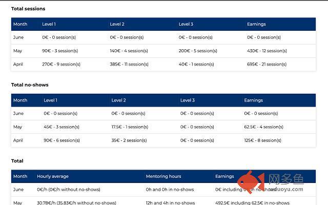 Mentor Statistics OpenClassrooms-EN插件截图