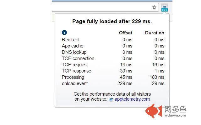 app.telemetry Page Speed Monitor插件截图
