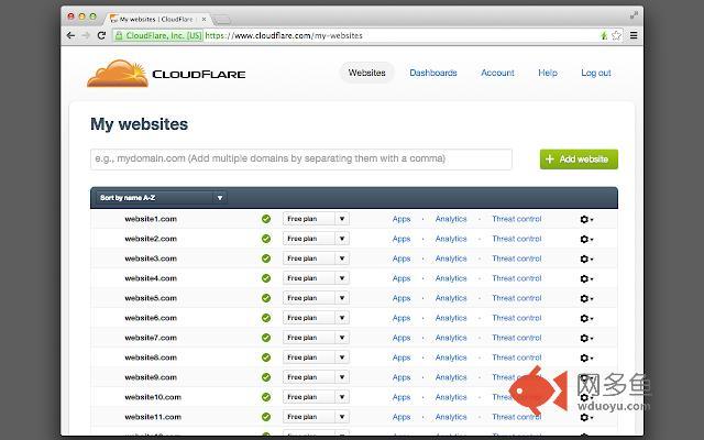 CloudFlare Skinny插件截图