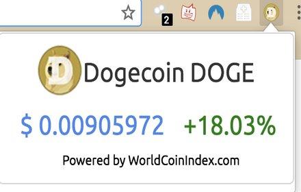Shibes.Org DogeCoin Tracker插件截图