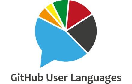 GitHub User Languages插件截图