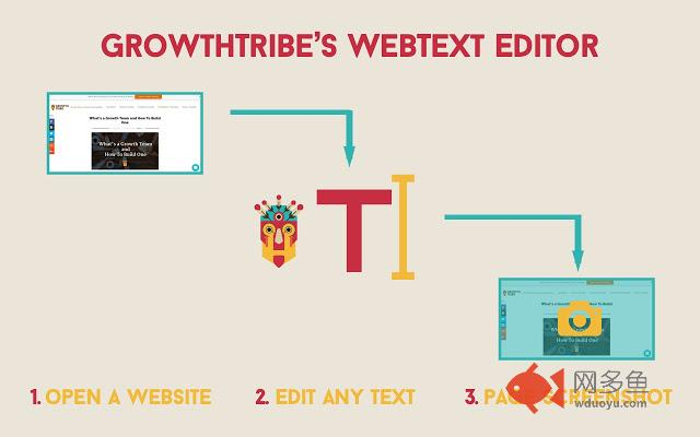 GrowthTribe's WebText Editor