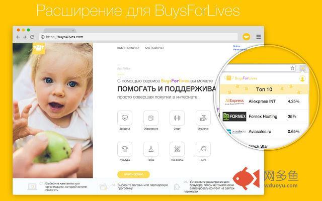 BuysForLives插件截图