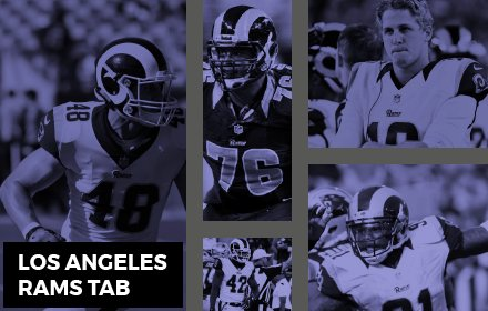Los Angeles Rams News Tab插件截图